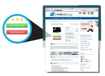 Apply Kartu Kredit Online Melalui Pilihkartu