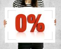 Kreditan Belum Kelar, Sudah Mau Ambil Kredit Lagi, Bijakkah?
